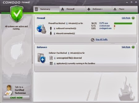 7 FREE Firewall Software to Protect Windows PC | geekOmad