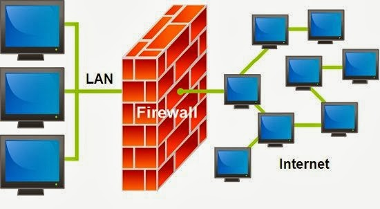 7 FREE Firewall Software to Protect Windows PC
