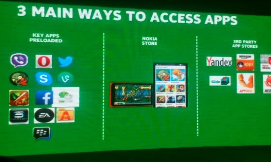 Three major ways to Access Apps on Nokia X