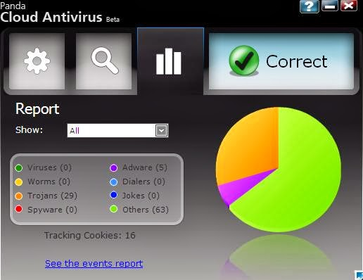 Panda Cloud Antivirus Free Edition 2014