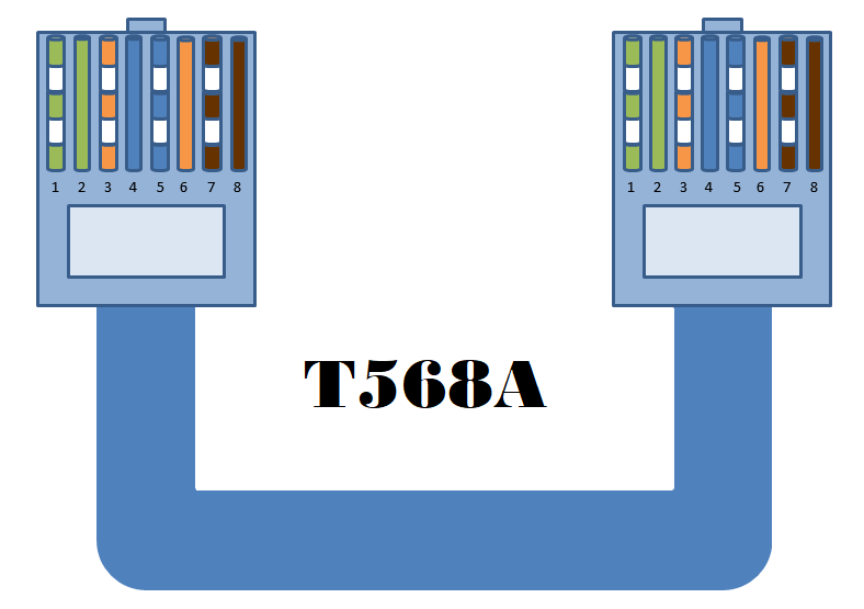 T568A color code for cat5 and cat6