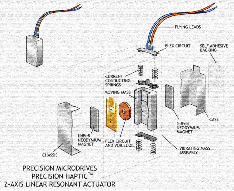 z axis linear vibro motor